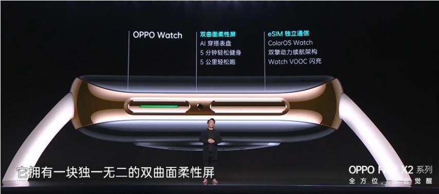 维信诺独供OPPO首款双曲面柔性屏智能手表