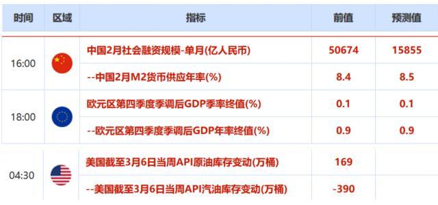 欧市盘前:市场押注欧银多项宽松,欧元跌逾百点;亚洲股市大幅走高,日元暴跌2.5%