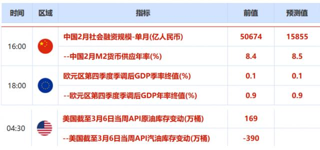 <b>欧市盘前:市场押注欧银多项宽松,欧元跌逾百点;亚洲股市大幅走高,日元暴跌2.5%</b>