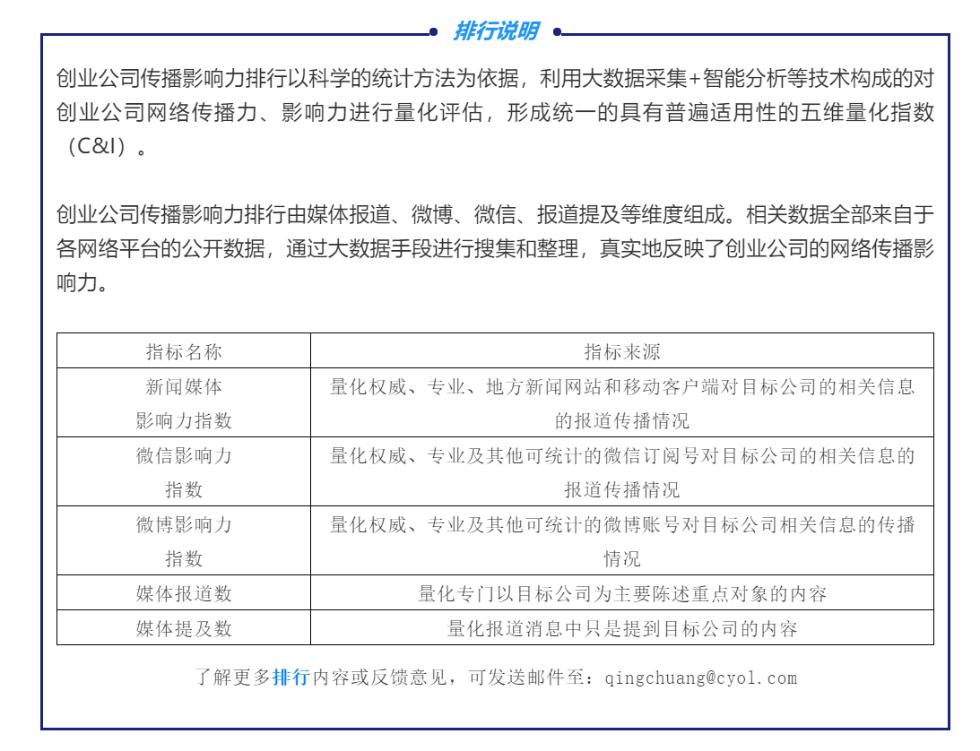 青创独家 2019年度新茶饮品牌传播影响力排行TOP10