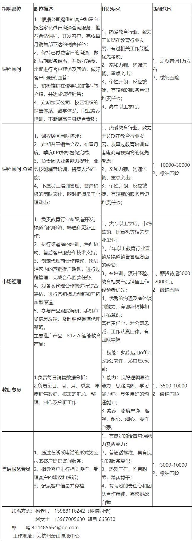浙江深图教育科技有限公司招聘