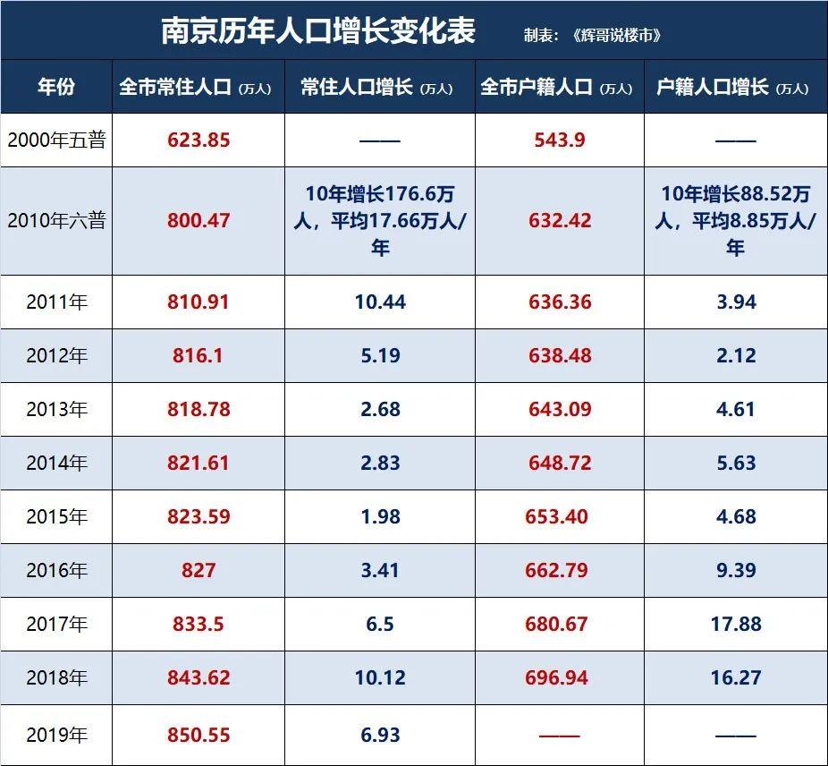 南京人口宾馆_国家卫生计生委关于印发国家卫生计生委南京人口国际培训中心