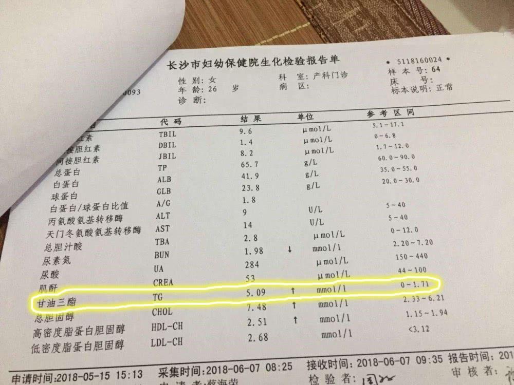 <b>90后女生降血脂失败,甘油三酯从1.9反而升到5.0,究竟为何?</b>
