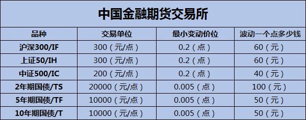 国内期货的品种有哪些  第5张