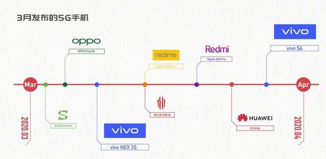 vivoS系列5G新机曝光!面向年轻时尚群体,正蓄势待发