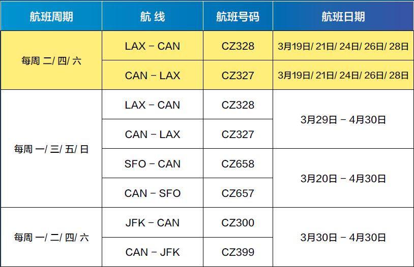 美国航空宣布该公司中美航班将停飞到10月23日