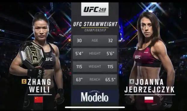 张伟丽在UFC决赛中战胜乔安娜