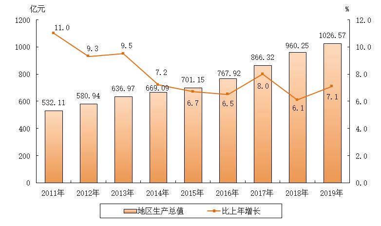 海宁2019gdp_嘉兴第一!2019上半年海宁人均收入出炉!