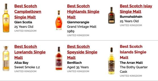 旧时代的遗孤格兰帝威士忌 | 以精工细酿反抗快节奏的商业潮流