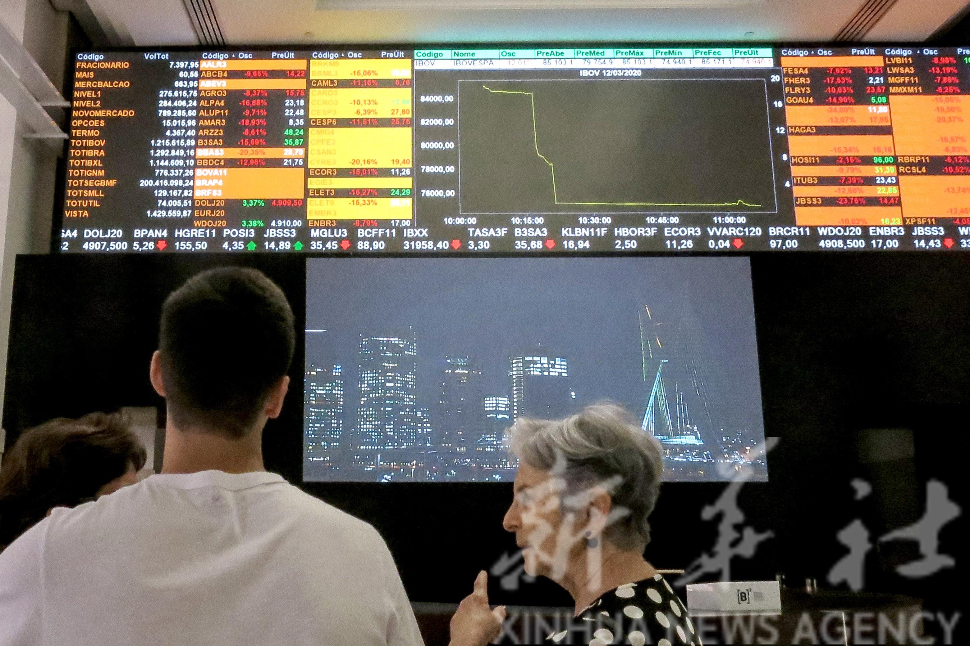 拉美多国金融市场剧烈震荡