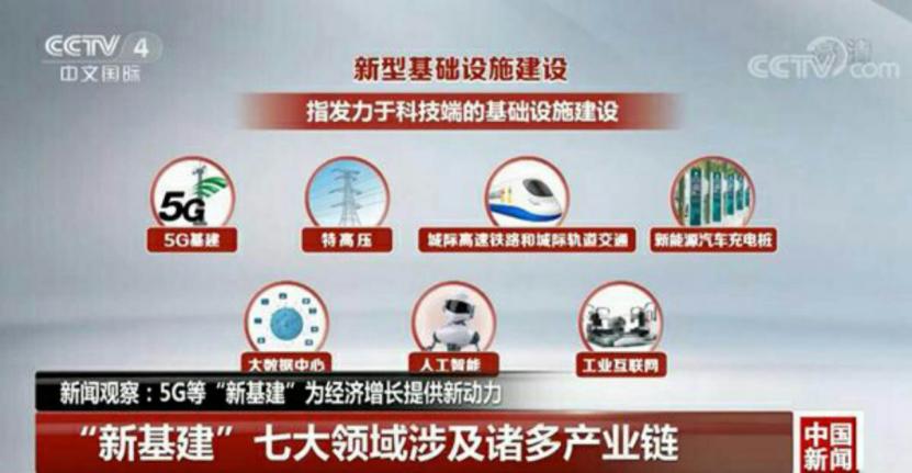 """UCloud优刻得:数字政府的飞""""屋""""环游记"""