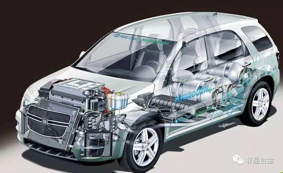 通用汽车氢动一号燃料电池汽车