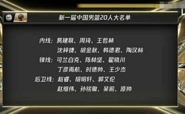国内权威媒体曝光,中国男篮20人大名单出炉,天才状元王少杰入选