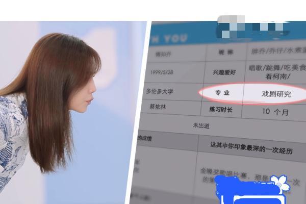 蔡徐坤问傅如乔微微到底是谁 傅如乔个人资料简介