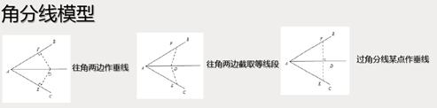 <b>几何题太吃力总丢分?你需要这篇常用模型总结!</b>
