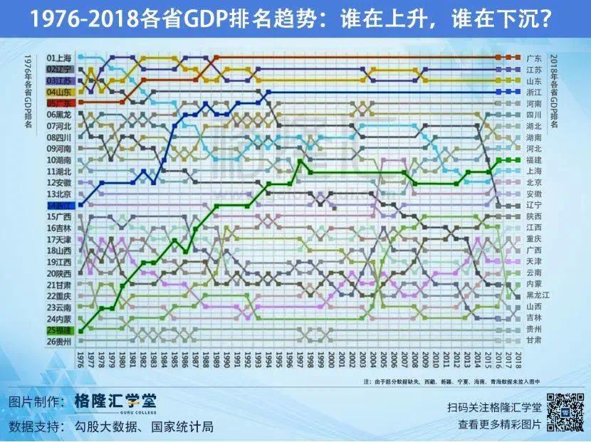 1978中国的经济总量_1978年的中国照片