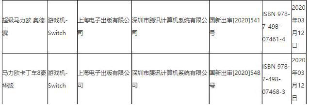 國行NS游戲數量暴增200%騰訊要在315前趕上KPI