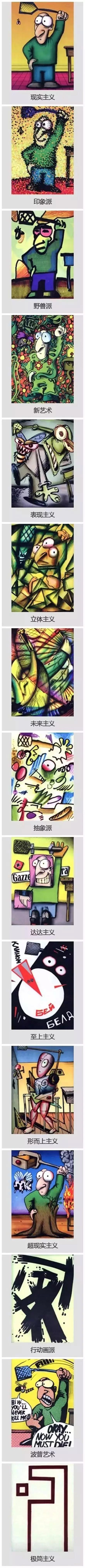 一幅画读懂艺术所有流派