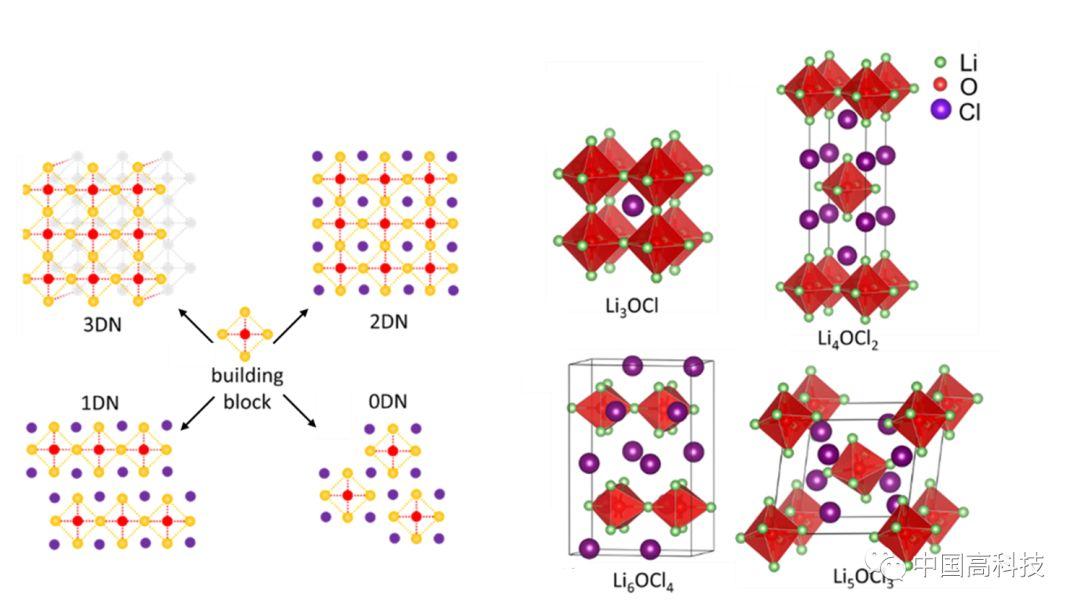 前沿科技 中科院等科学家合作研究提出离子超导新机制及固态电解质设计新思路