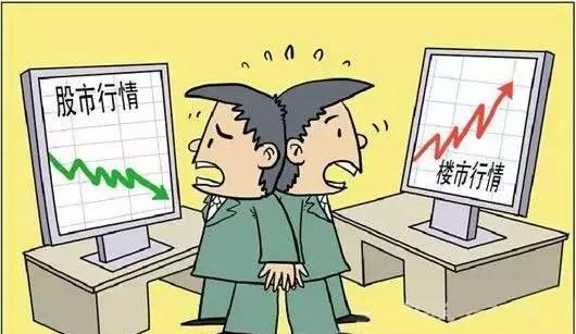 央行降准后,投资者该买房子还是买股票?
