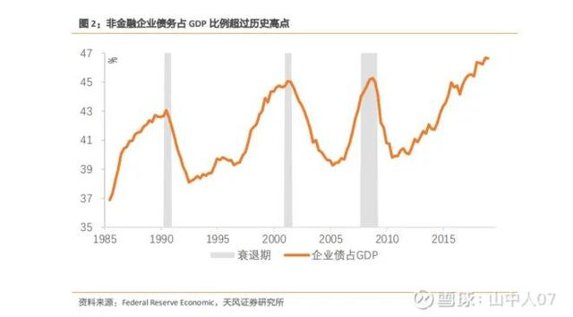 美国的经济总量占世界历年比重_美国占世界gdp的比例