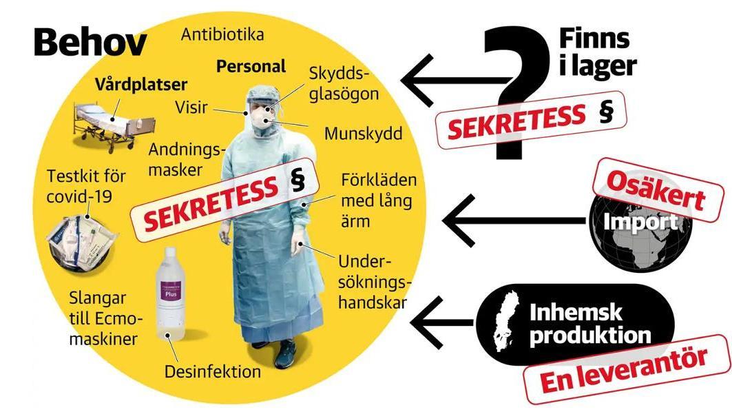 瑞典两家主流媒体报道当地医疗防护用品短缺
