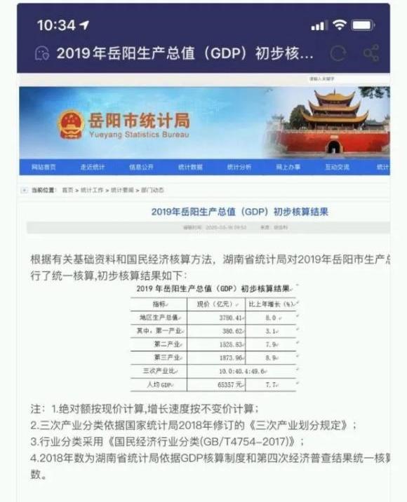 浏阳市的经济总量2019_经济图片