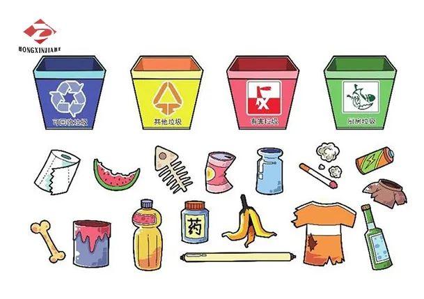 文明始于心 健康始于行丨垃圾分类类别科普来啦!图片