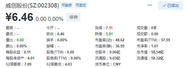 威创股份发布公司股票临时停牌的公告