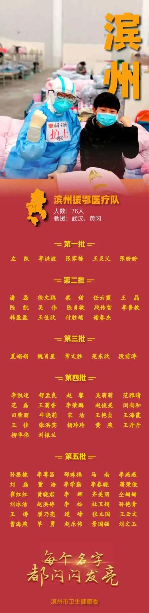 滨州人口_鲁渝劳务协作重庆劳务人口滨州就业