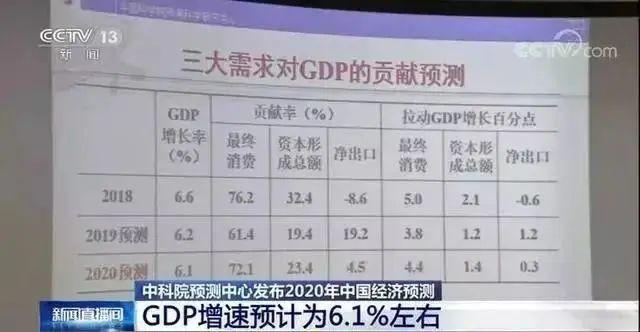2020各省gdp预测_2020gdp中国各省排名
