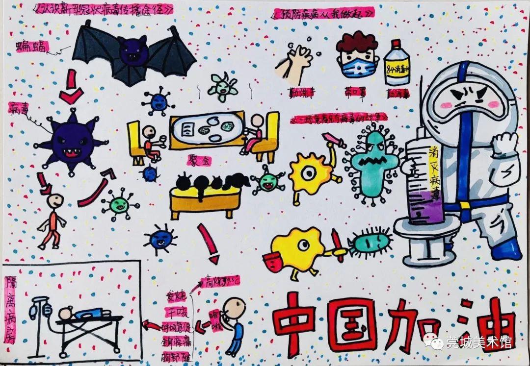 五城联创主题画_抗疫主题绘画作品展示——青少年组入选作品(一)_石龙镇