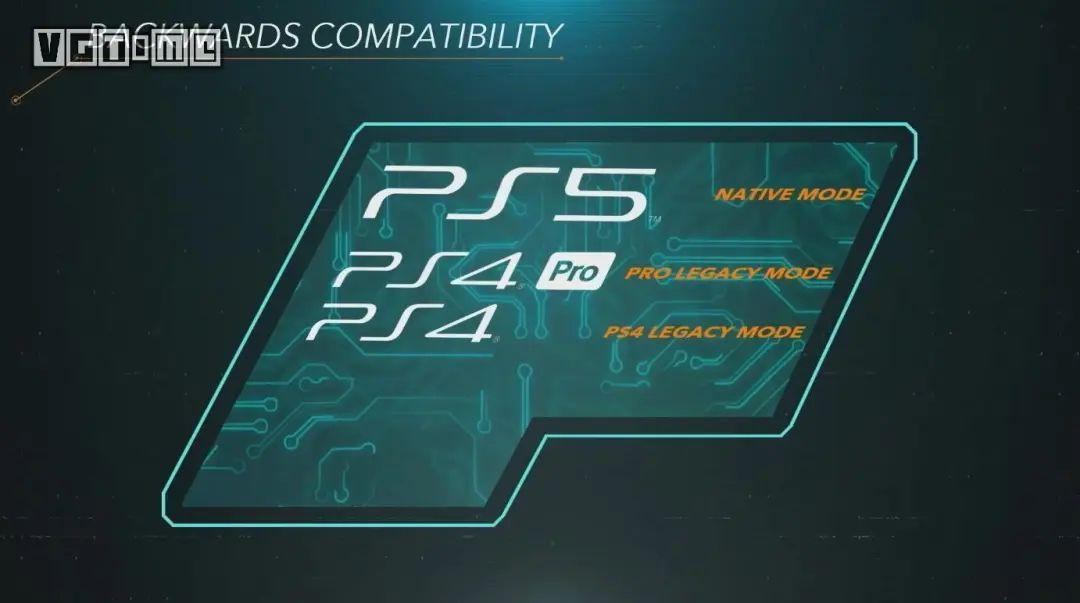 PS5首发时将向下兼