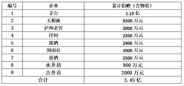 河南信阳人口_河南信阳人口排名 面积排名 固始县人口爆表勇夺河南人口第一