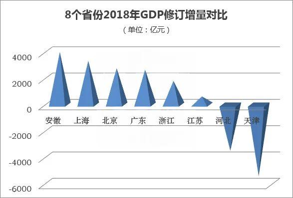 2019年广西各地市经济总量_广西经济发展图片