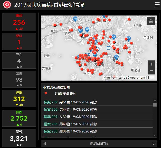 香港新增48例,创单日新高