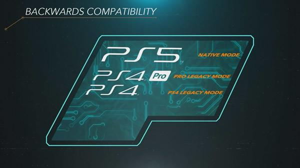 PS5向下兼容游戏数量超4000款可玩绝大多数PS4游戏_Nishino