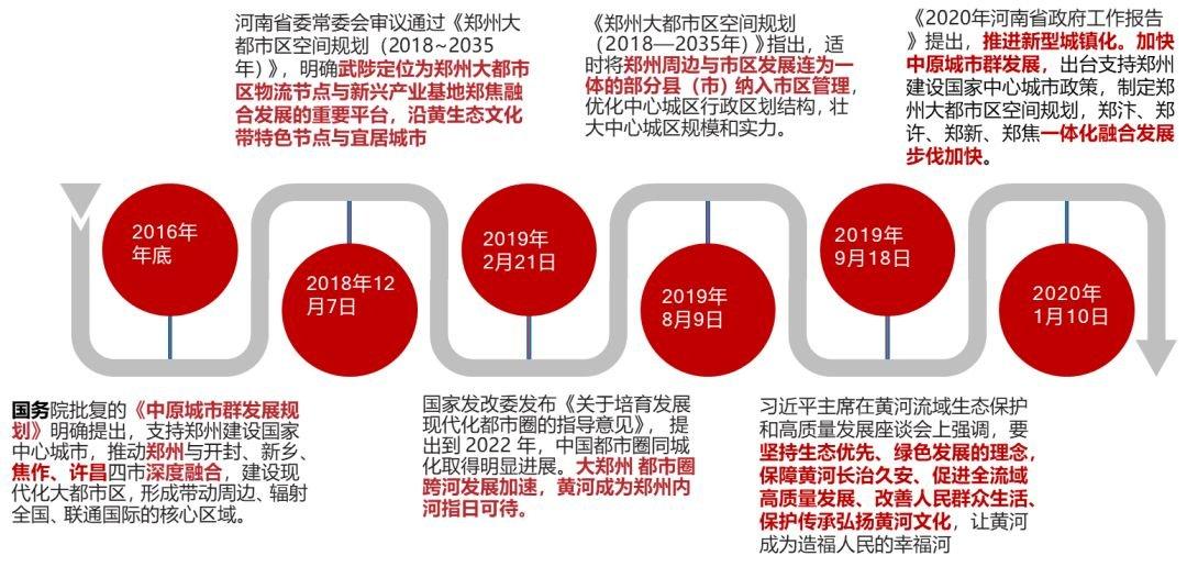 徐州与郑州比经济总量_徐州经济开发区地图