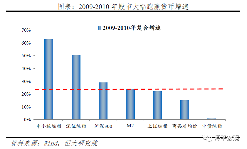 实际gdp的均衡水平怎么算_澳大利亚高移民造成的虚假繁荣