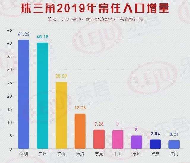 人口增速_铜陵市人口2019总人数是多少?全年GDP总量增速人口数量数据汇总