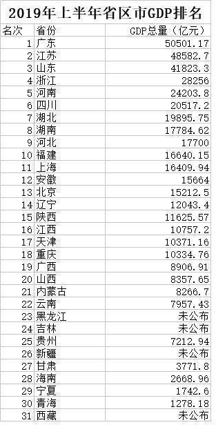 河南巩义gdp在全国排名第几_郑州10区5市1县GDP大排名出炉 巩义排在(2)
