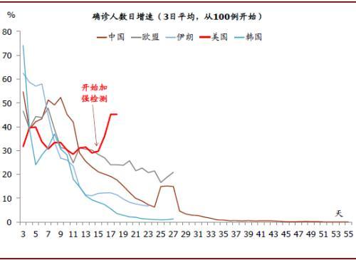 2020半年gdp预期_近十年中国gdp数据图