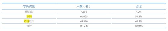 资产破2万亿!首家险企年报出炉,第三方资管增长强劲!首席科技官年薪超500万!