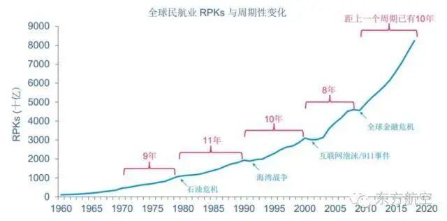世界经济总量历史图_世界经济总量排名