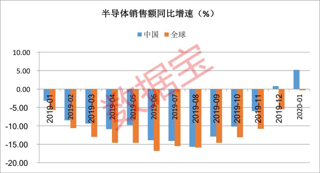 世界经济总量主要集中在()板块_世界经济总量排名(3)