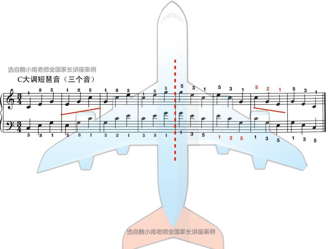 手风琴左手贝司指法位置教程
