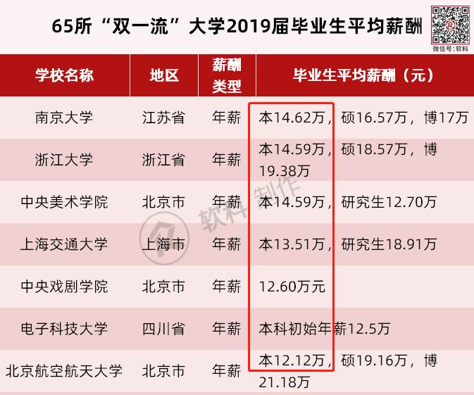 2019年经济总量世界第一_经济总量世界第二