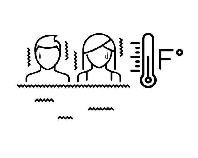 原创测额头还是测手腕?小区、商场的体温监测,究竟哪个更为准确?