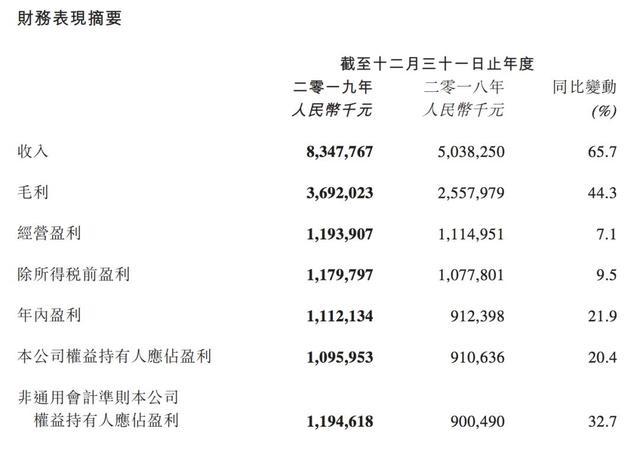 铁岭旅游新丽传媒连续2年未完成业绩对赌,2019年净利仅5.49亿元