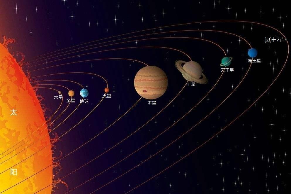 """原创            为什么会用冥界之神普鲁托,来命名""""冥王星""""这颗星球?"""